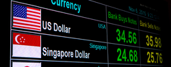 Trading China's Evolving Forex Markets