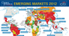 EMERGING MARKETS 2012 - SPONSORED BY CITI