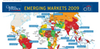 EMERGING MARKETS 2009 -