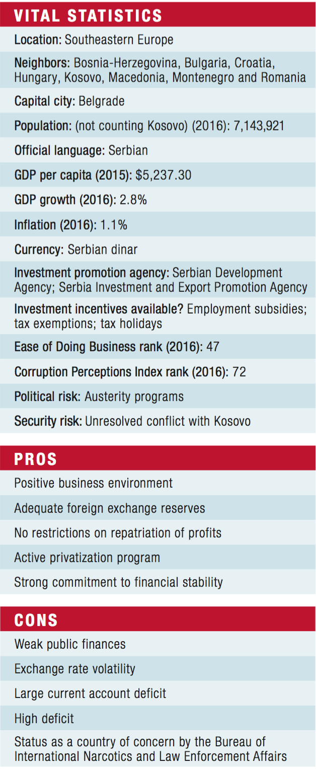 Frontier markets report serbia global finance magazine euler hermes country risk report international monetary fund reuters transparency international world bank for more information on serbia sciox Images