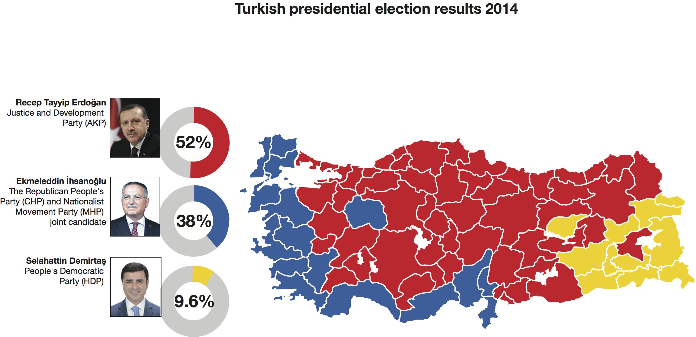 Turkey's Kurdish movement seeks to mobilize street ...   Democratic Turkey